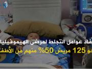 فيديو جرافيك: تفاقم أزمة نقص الأدوية في قطاع غزة