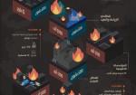 خسائر العدوان الاسرائيلي على قطاع غزة