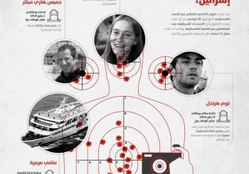 متضامنون أجابن قتلهم الاحتلال الإسرائيلي