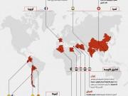2019 غضب الشعوب يطوّق العالم