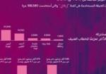ارتفاع مؤشر العنصرية من الإسرائيليين تجاه الفلسطينيين