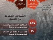 أثر حالة الطوارىء على النساء في فلسطين