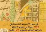4500 أسيرة وأسير في سجون الاحتلال
