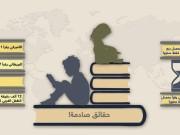 العلاج بالقراءة.. هل تحسن قراءة الكتب الصحة العقلية والذهنية للفرد؟